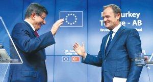 تركيا والاتحاد الأوروبي: مسار الانضمام، الإصلاحات واللاجئون